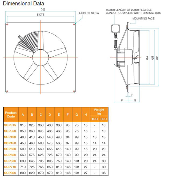 SCPDims scp450 4 1ac elta fans compact plate axial elta scp450 nfan elta fans wiring diagram at nearapp.co