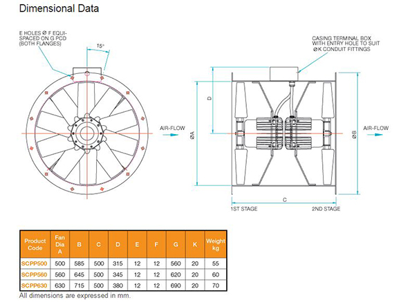 SCPPDims1 elta fans scpp560 4 1 compact power plus 2 stage axial fan elta elta fans wiring diagram at nearapp.co