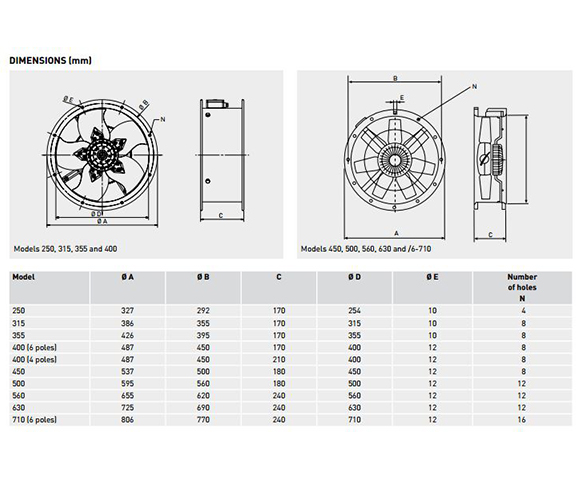 Soler  U0026 Palau Tcbb  4 H Cased Axial Flow Extract Fan Previously Known Ca250  4  1b    Soler And