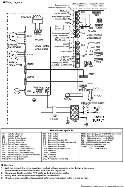 Diagram In Pictures Database  Kandi 250 Wiring Diagram Just Download Or Read Wiring Diagram