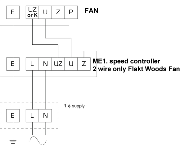 ME1.6 Fan Speed Controller by Flakt Woods / Flakt Woods / DA410291 ...