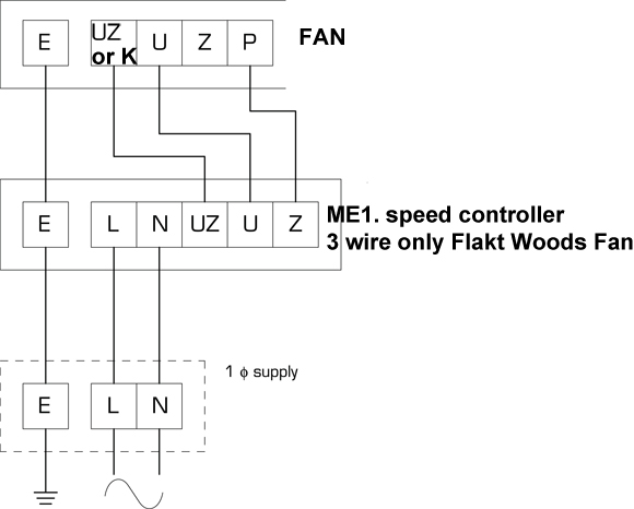me1_3_wire_wiring me1 12 speed controller by flakt woods flakt woods da414855 ziehl abegg wiring diagram at gsmx.co