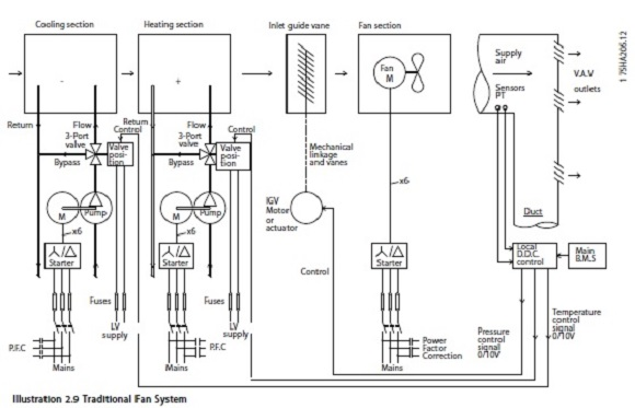 Danfoss Drive Wiring Diagrams on